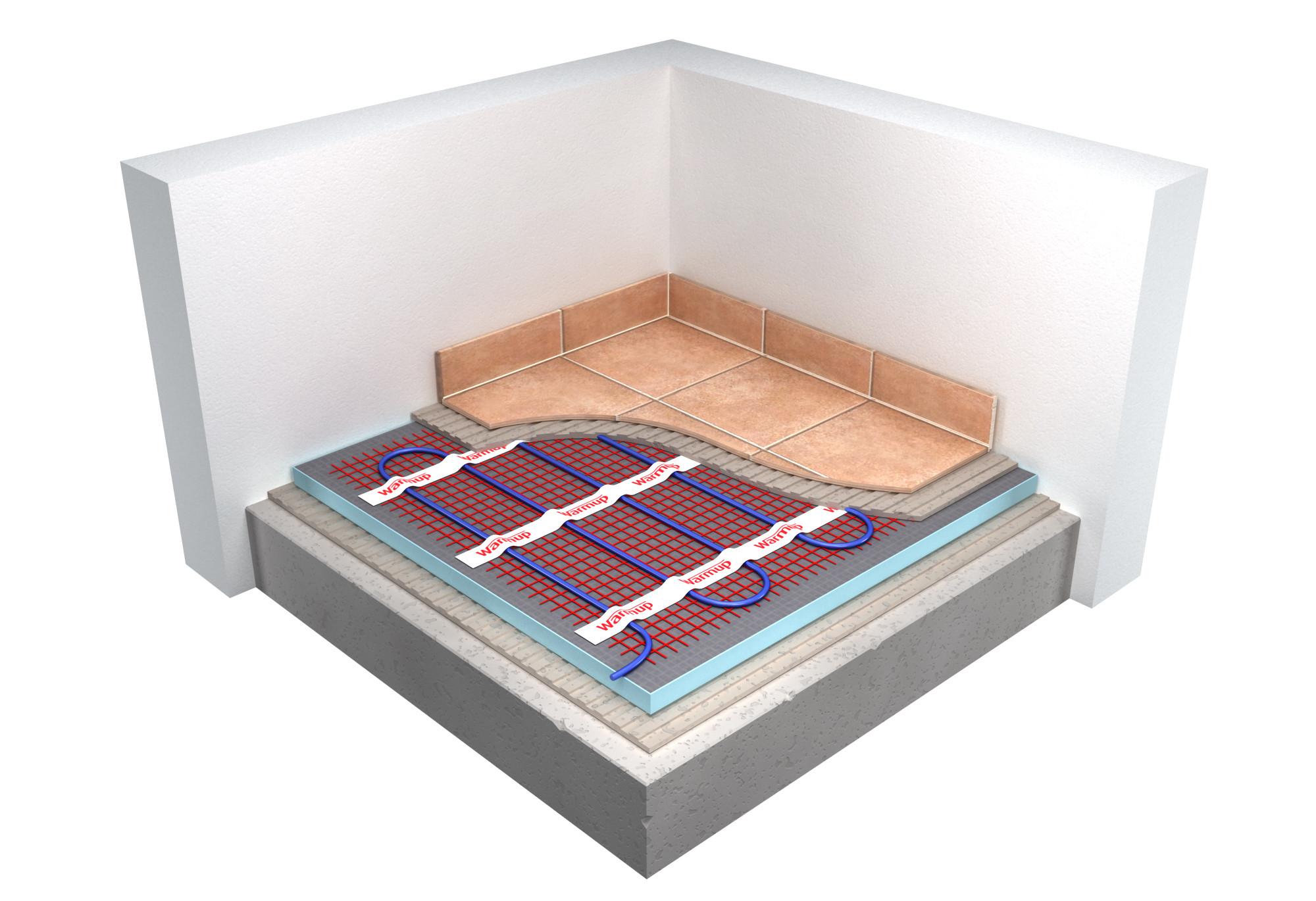 Dcm Pro Electric Underfloor Heating Mat