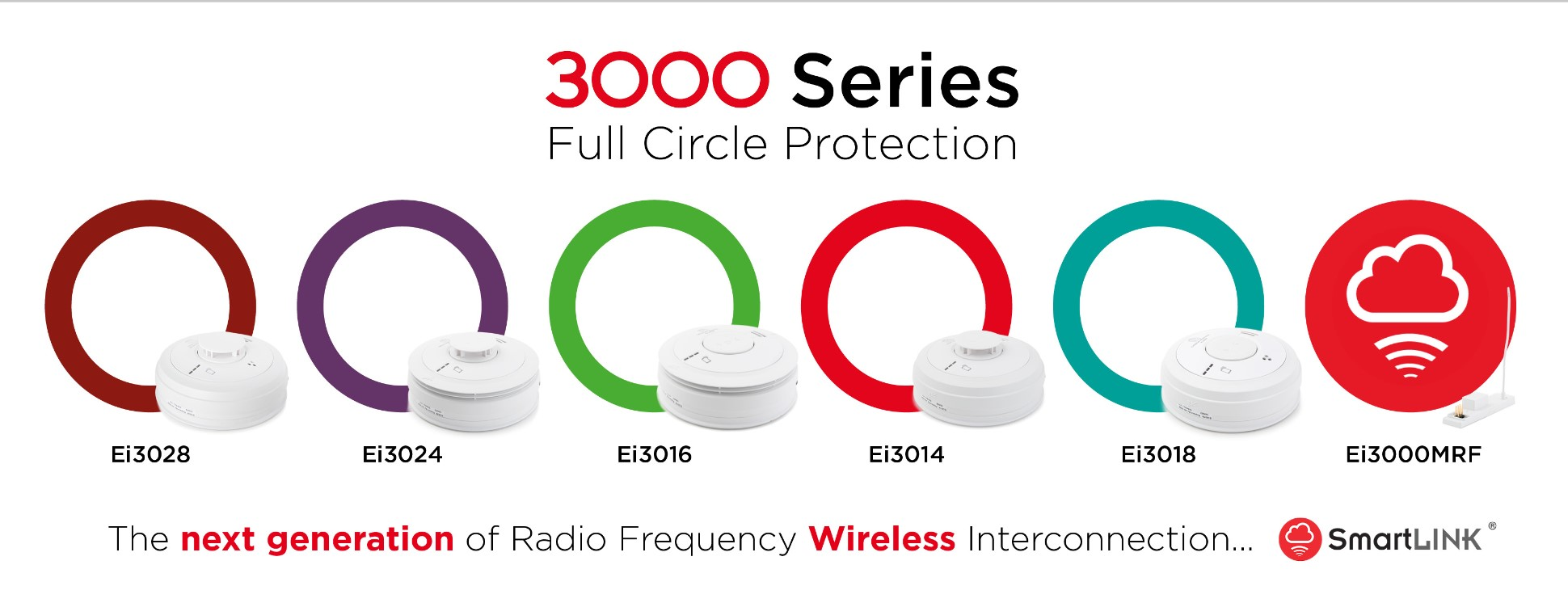 Fife Council Upgrades All Properties With Aico 3000 Series Alarms