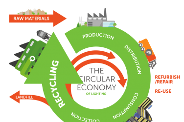 Join The Next Lighting Circular Economy Webinar